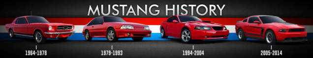 Mustang history from 1964 to 2014